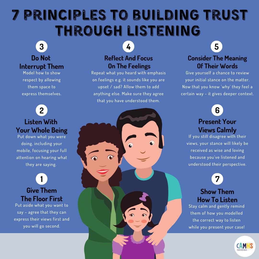 7 Principles To Building Trust Through Listening